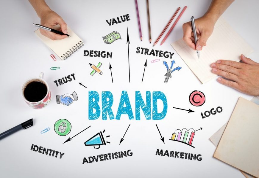 Size of Brand Personality While Marketing Services and products