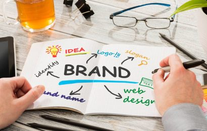 Social Networking Strategy And Branding – Brand Identity Is Produced With A Prism